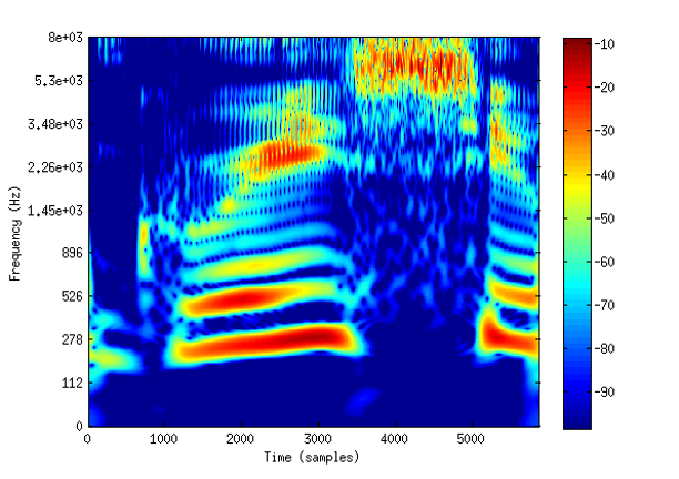The Large Time-Frequency Analysis Toolbox